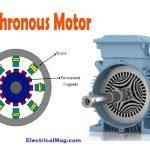 Synchronous Motors and Generators