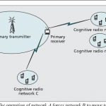 MIXED INTEGER PROGRAMMING BASED TECHNIQUES FOR RESOURCE ALLOCATION IN UNDERLAY COGNITIVE RADIO NETWORK